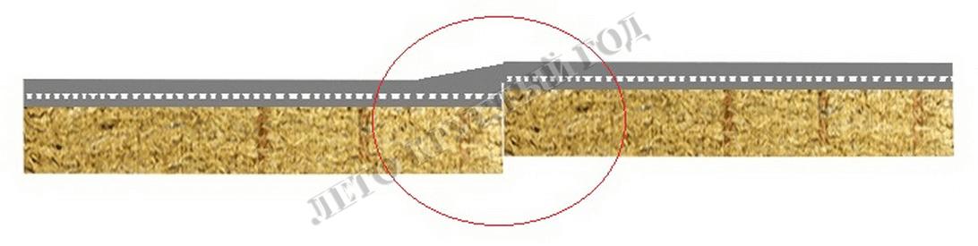 Так же, невозможно добиться ровной поверхности фасада, при монтаже теплоизоляционных плит в разных плоскостях, что неприемлемо.